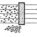 Séparation d'un liquide dans un gaz