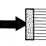 Filtre pour diffusion homogène