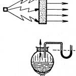Filtres par effet capillaire