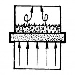 Filtre pour fluidisation des pulvérulents