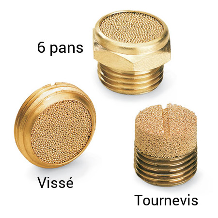 Silencieux compacts